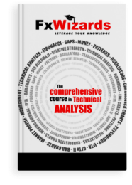 Book cover with seven homocentric circles made up of technical analysis terms in different shades of gray. FxWizards logo on top and The Comprehensive Course in Technical Analysis at the bottom in black background.