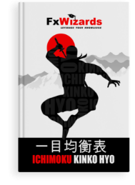 Book cover with a black figure of a Samurai jumping in the air drawing his sward from his back with high white and gray mountains in the background. FxWizards logo on top and Ichimoku Kinko Hyo written in English and Japanese at the bottom in black background.