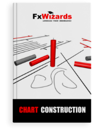 red and black candles, bars, and gray line on the book cover in white background. FxWizards logo on top and Chart Construction at the bottom in black background.